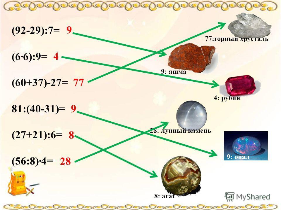 (92-29):7= (66):9= (60+37)-27= 81:(40-31)= (27+21):6= (56:8)4= 9 4 77 9 8 28 77:горный хрусталь 9: яшма 4: рубин 9: опал 28: лунный камень 8: агат