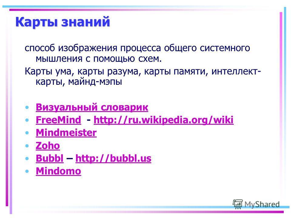 Карты знаний способ изображения процесса общего системного мышления с помощью схем. Карты ума, карты разума, карты памяти, интеллект- карты, майнд-мэпы Визуальный словарик FreeMind - http://ru.wikipedia.org/wikiFreeMindhttp://ru.wikipedia.org/wiki Mi