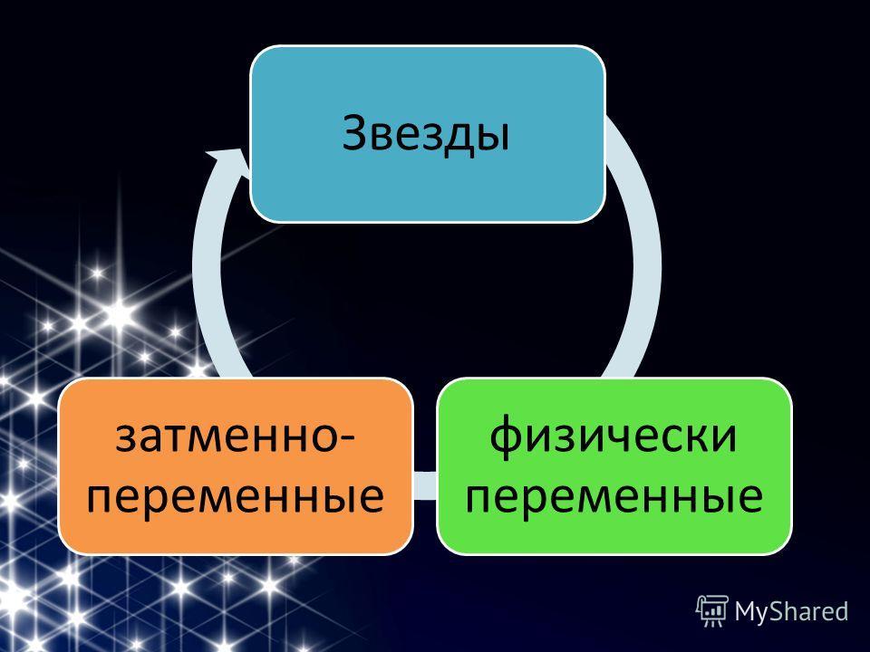 Звезды физически переменные затменно- переменные