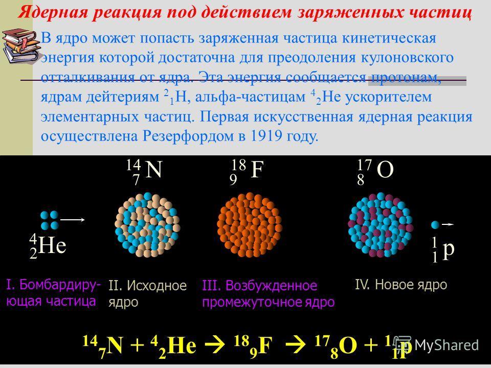 0n0n 1 27 Al 13 28 Al 13 28 Al 13 4 α4 α 24 Na1 2 Капельная модель ядерных реакций I. Нейтрон влетает в ядро II. Ядро «разогревается» III. Энергия сосредотачивается на группе частиц IV. Вылетает α – частица Ядро «охлаждается» 1 0 n + 27 13 Al 28 13 A