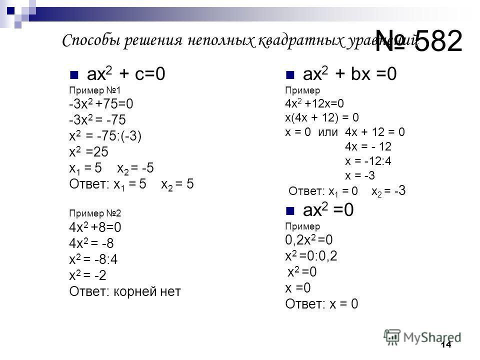 14 Способы решения неполных квадратных уравнений ах 2 + c=0 Пример 1 -3х 2 +75=0 -3х 2 = -75 х 2 = -75:(-3) х 2 =25 х 1 = 5 х 2 = -5 Ответ: х 1 = 5 х 2 = 5 Пример 2 4х 2 +8=0 4х 2 = -8 х 2 = -8:4 х 2 = -2 Ответ: корней нет ах 2 + bx =0 Пример 4х 2 +1