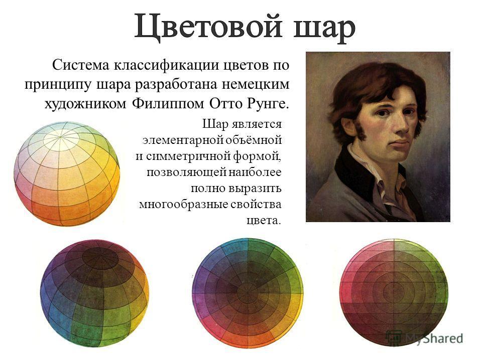 Система классификации цветов по принципу шара разработана немецким художником Филиппом Отто Рунге. Шар является элементарной объёмной и симметричной формой, позволяющей наиболее полно выразить многообразные свойства цвета.