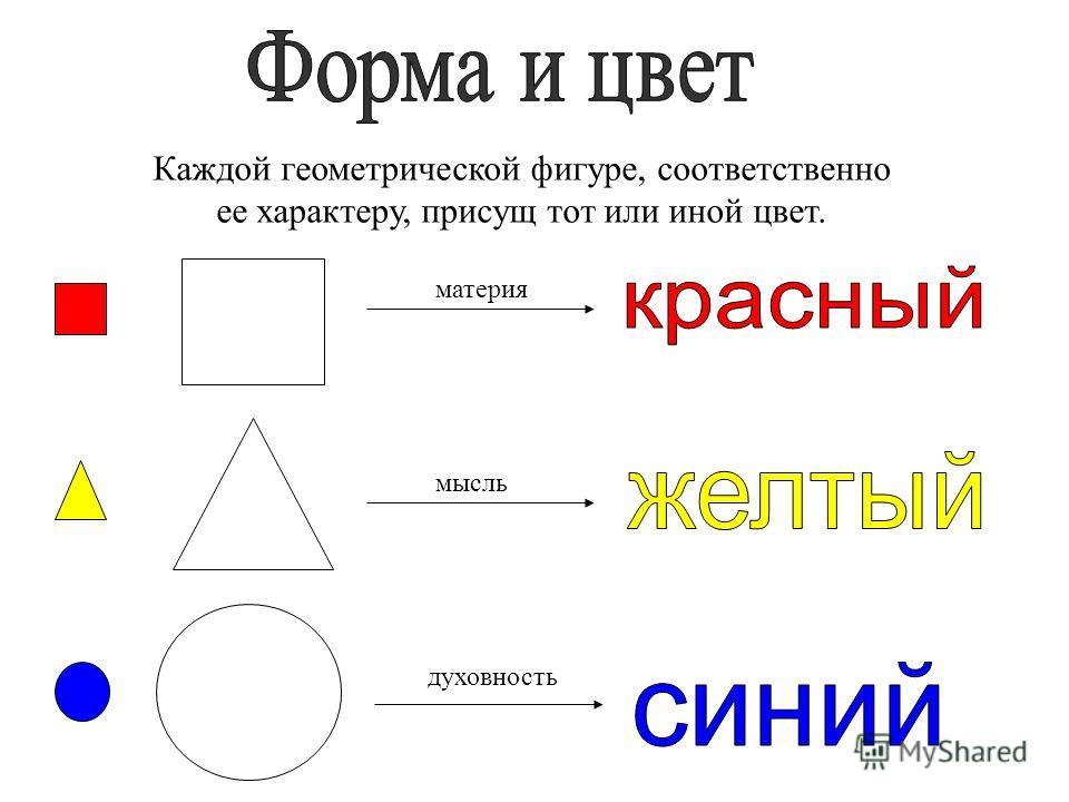 Каждой геометрической фигуре, соответственно ее характеру, присущ тот или иной цвет. материя мысль духовность