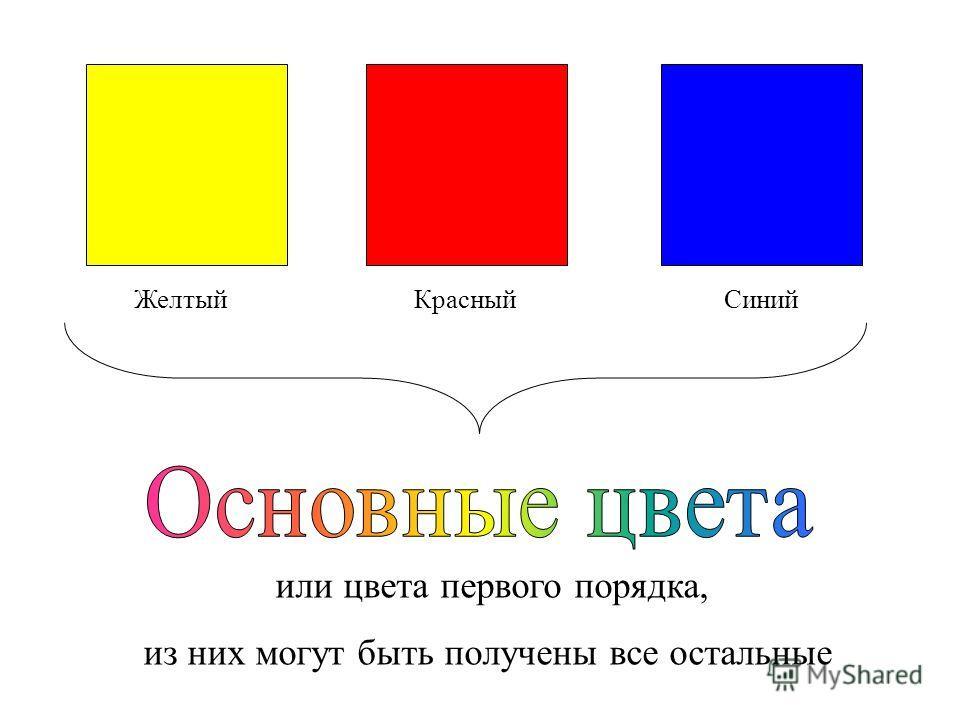 ЖелтыйКрасныйСиний или цвета первого порядка, из них могут быть получены все остальные