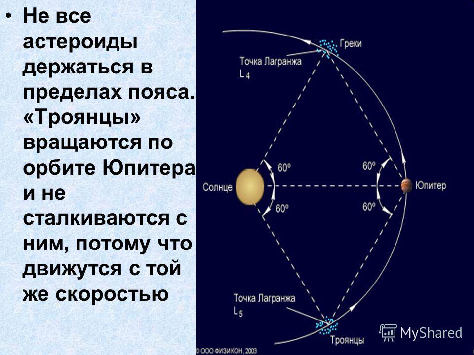 Не все астероиды держаться в пределах пояса. «Троянцы» вращаются по орбите Юпитера и не сталкиваются с ним, потому что движутся с той же скоростью