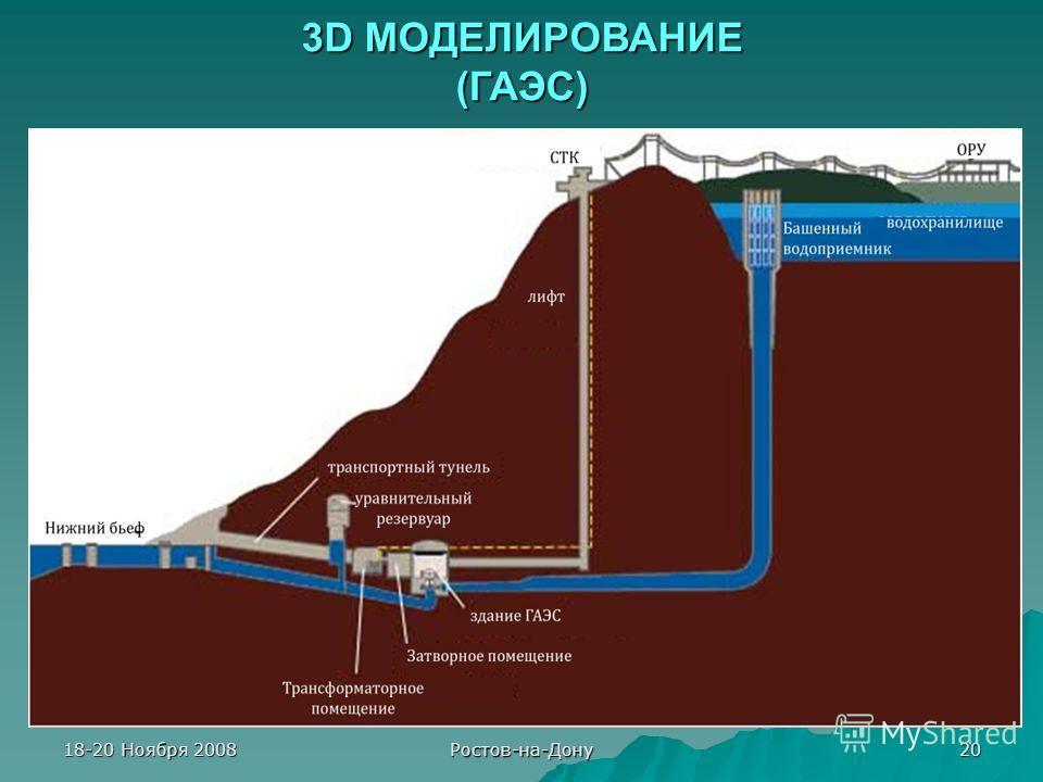 18-20 Ноября 2008 Ростов-на-Дону 20 3D МОДЕЛИРОВАНИЕ (ГАЭС)