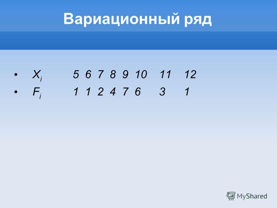 Вариационный ряд X i 56789101112 F i 11247631