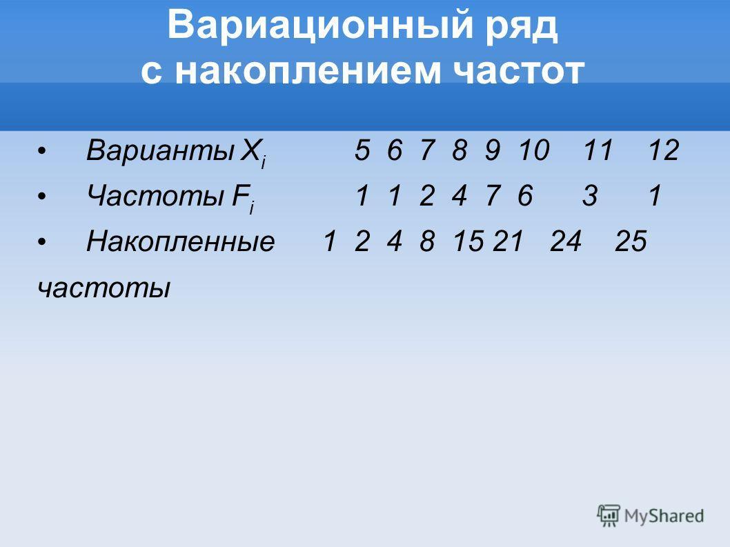 Вариационный ряд с накоплением частот Варианты X i 56789101112 Частоты F i 11247631 Накопленные 124815 212425 частоты