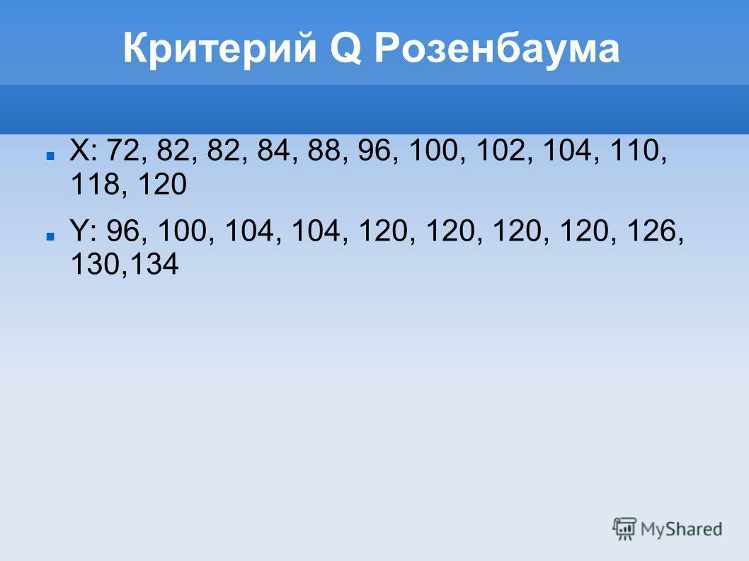 Критерий Q Розенбаума X: 72, 82, 82, 84, 88, 96, 100, 102, 104, 110, 118, 120 Y: 96, 100, 104, 104, 120, 120, 120, 120, 126, 130,134