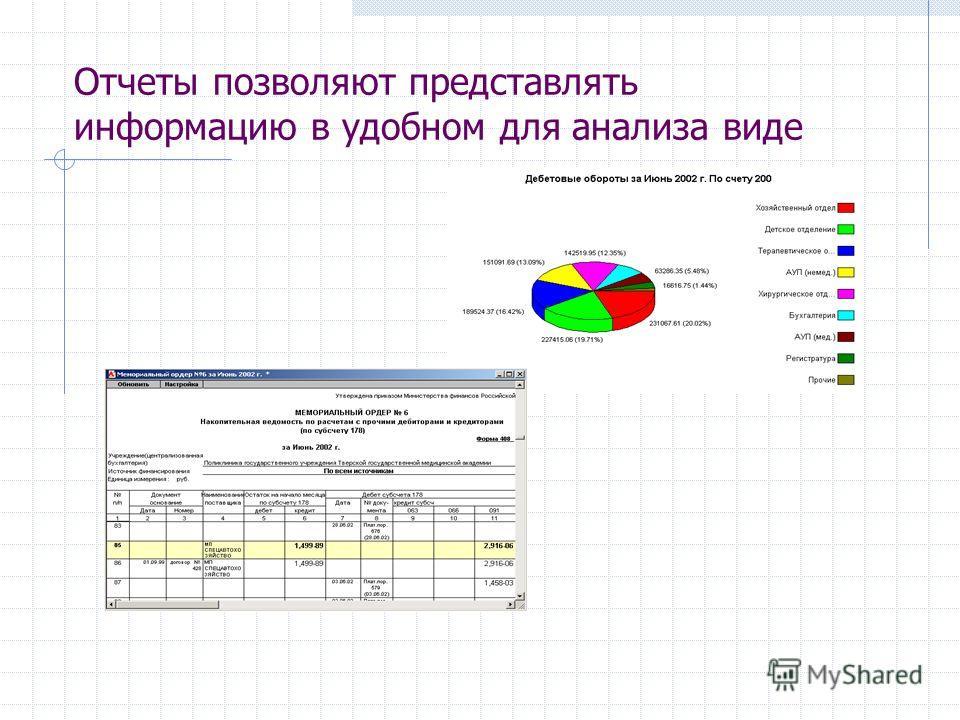 Отчеты позволяют представлять информацию в удобном для анализа виде