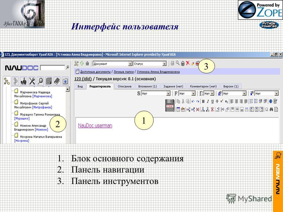 Интерфейс пользователя 1.Блок основного содержания 2.Панель навигации 3.Панель инструментов 2 1 3