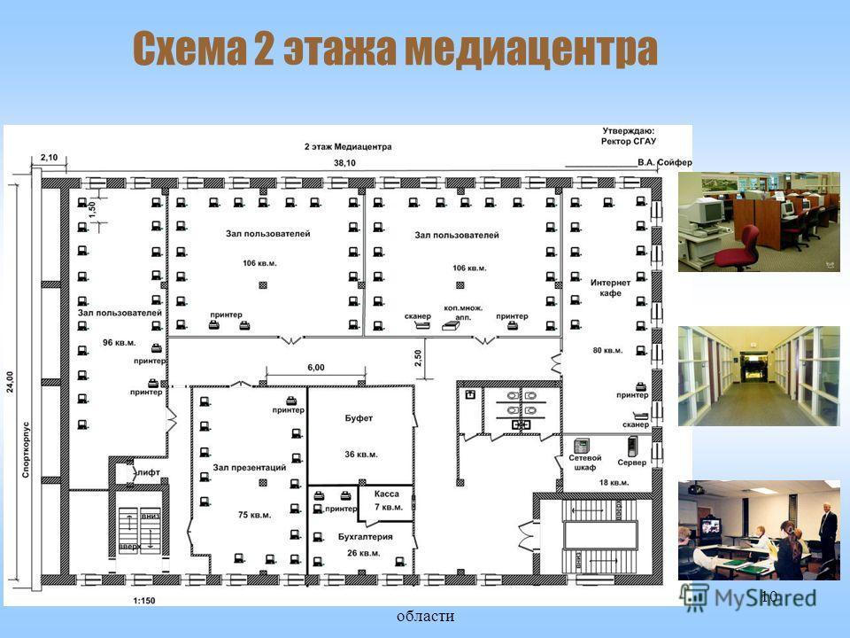 Компоненты ЕОИС Самарской области 10 Схема 2 этажа медиацентра