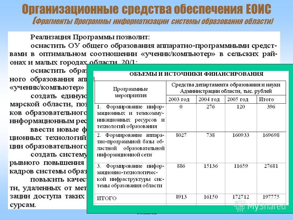 Компоненты ЕОИС Самарской области 16 Организационные средства обеспечения ЕОИС ( Фрагменты Программы информатизации системы образования области)
