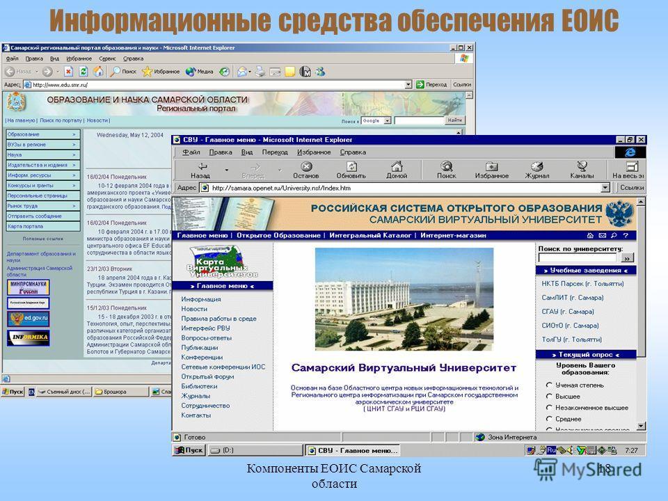 Компоненты ЕОИС Самарской области 18 Информационные средства обеспечения ЕОИС