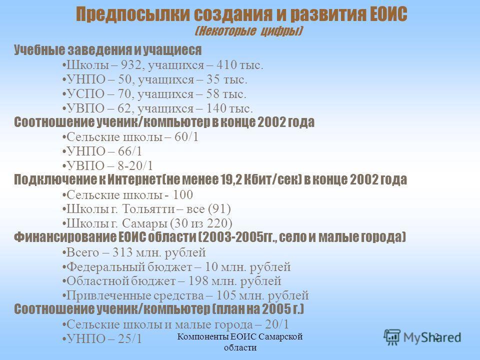 Компоненты ЕОИС Самарской области 2 Учебные заведения и учащиеся Школы – 932, учащихся – 410 тыс. УНПО – 50, учащихся – 35 тыс. УСПО – 70, учащихся – 58 тыс. УВПО – 62, учащихся – 140 тыс. Соотношение ученик/компьютер в конце 2002 года Сельские школы
