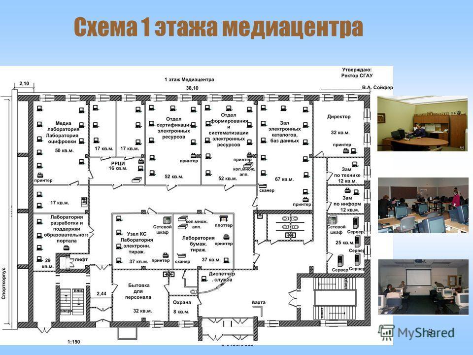 Компоненты ЕОИС Самарской области 9 Схема 1 этажа медиацентра