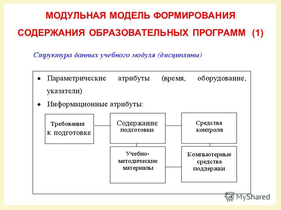 Модульное представление предметной области (на примере информатики)