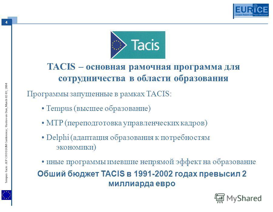 4 Tempus-Tacis JEP CROSSUM Conference; Rostov-on-Don, March 02-03, 2004 TACIS – основная рамочная программа для сотрудничества в области образования Программы запущенные в рамках TACIS: Tempus (высшее образование) MTP (переподготовка управленческих к