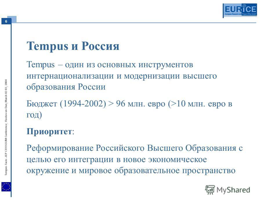 6 Tempus-Tacis JEP CROSSUM Conference; Rostov-on-Don, March 02-03, 2004 Tempus и Россия Tempus – один из основных инструментов интернационализации и модернизации высшего образования России Бюджет (1994-2002) > 96 млн. евро (>10 млн. евро в год) Приор