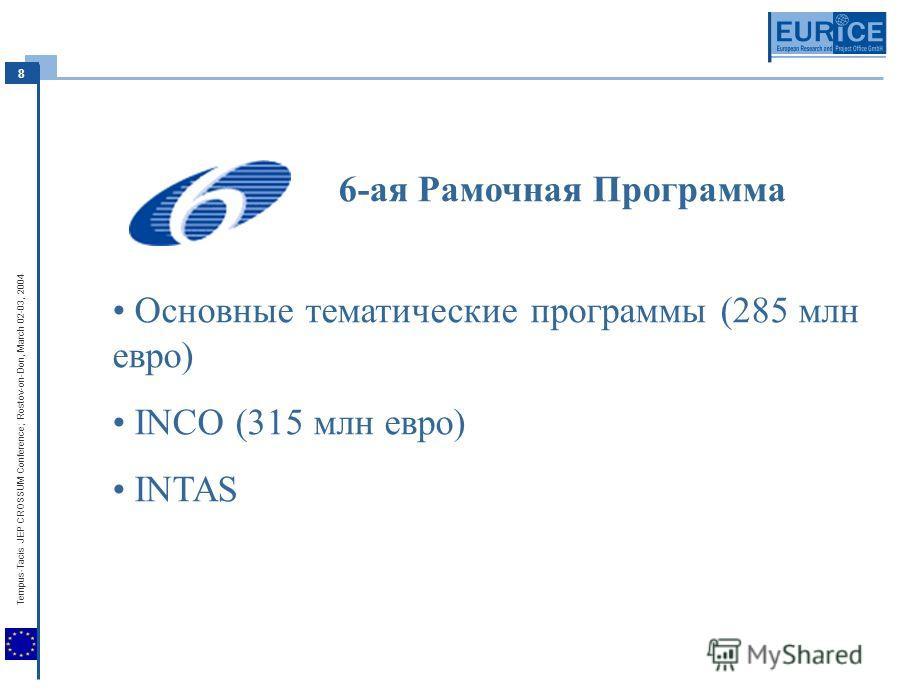 8 Tempus-Tacis JEP CROSSUM Conference; Rostov-on-Don, March 02-03, 2004 Основные тематические программы (285 млн евро) INCO (315 млн евро) INTAS 6-ая Рамочная Программа