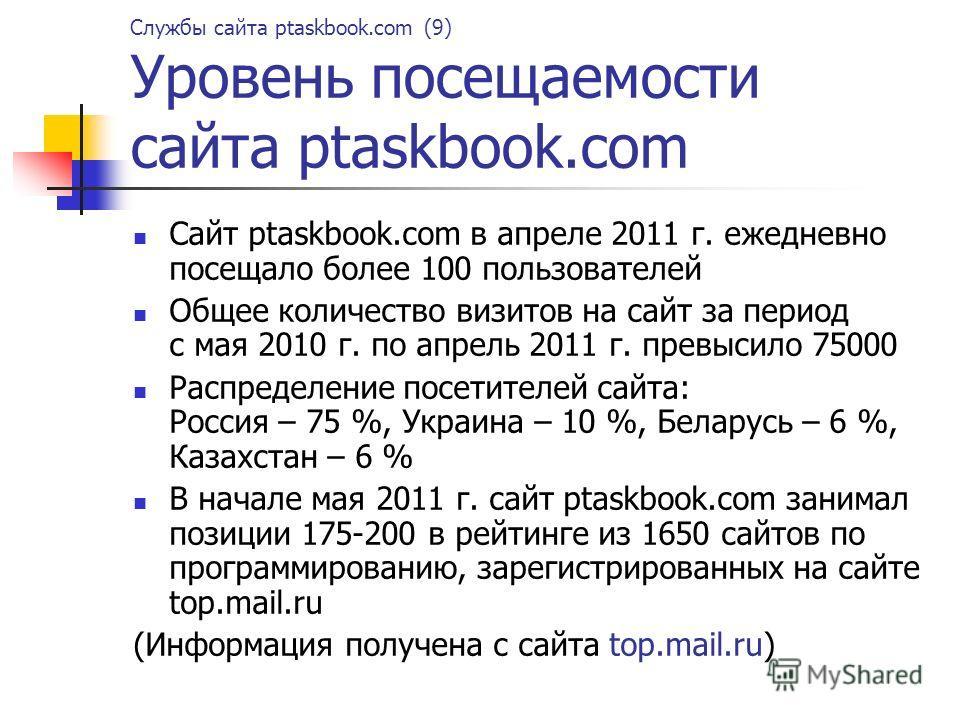 Службы сайта ptaskbook.com (9) Уровень посещаемости сайта ptaskbook.com Сайт ptaskbook.com в апреле 2011 г. ежедневно посещало более 100 пользователей Общее количество визитов на сайт за период с мая 2010 г. по апрель 2011 г. превысило 75000 Распреде