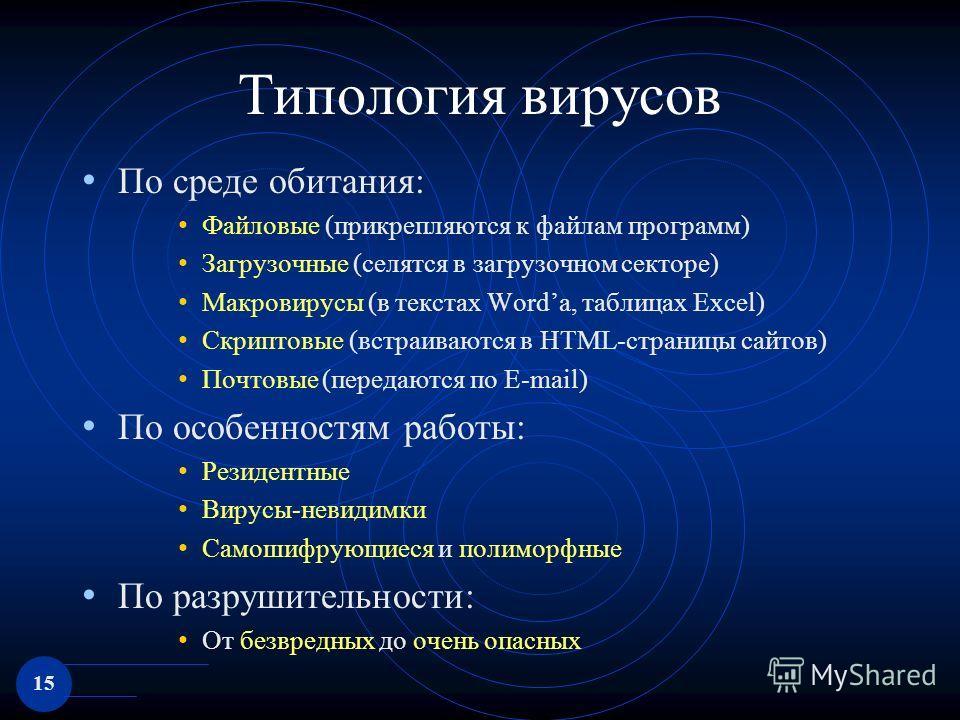 15 Типология вирусов По среде обитания: Файловые (прикрепляются к файлам программ) Загрузочные (селятся в загрузочном секторе) Макровирусы (в текстах Worda, таблицах Exсel) Скриптовые (встраиваются в HTML-страницы сайтов) Почтовые (передаются по E-ma