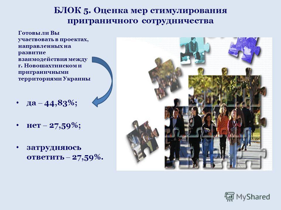 Готовы ли Вы участвовать в проектах, направленных на развитие взаимодействия между г. Новошахтинском и приграничными территориями Украины да 44,83%; нет 27,59%; затрудняюсь ответить 27,59%. БЛОК 5. Оценка мер стимулирования приграничного сотрудничест
