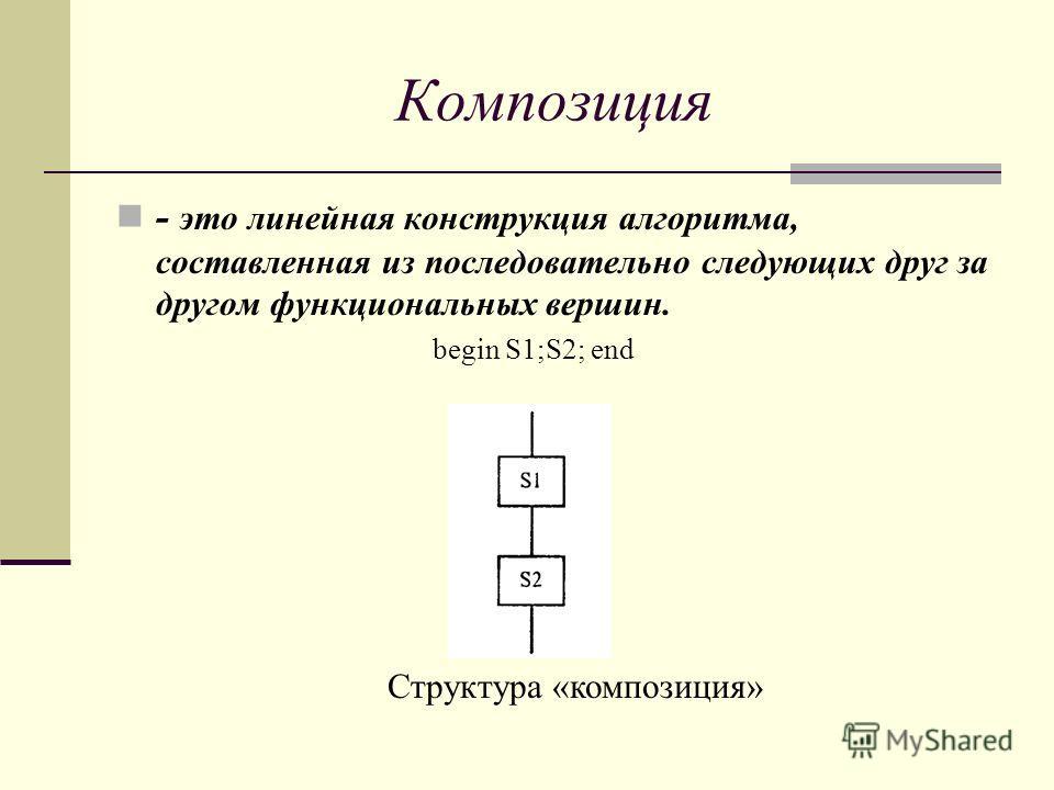 Композиция - это линейная конструкция алгоритма, составленная из последовательно следующих друг за другом функциональных вершин. begin S1;S2; end Структура «композиция»