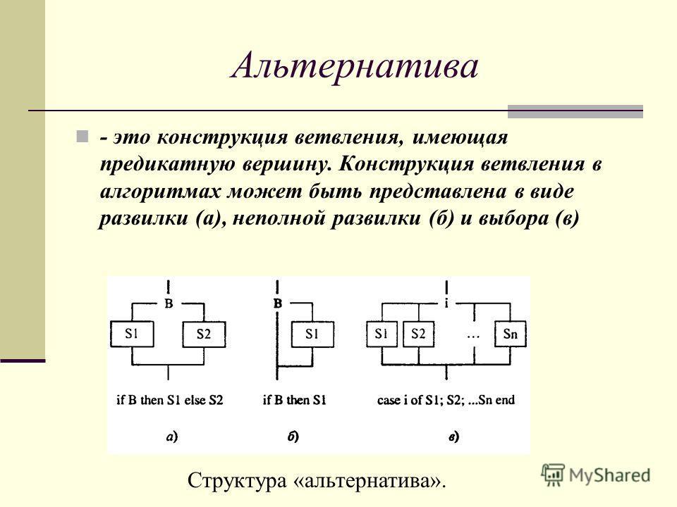 Альтернатива - это конструкция ветвления, имеющая предикатную вершину. Конструкция ветвления в алгоритмах может быть представлена в виде развилки (а), неполной развилки (б) и выбора (в) Структура «альтернатива».