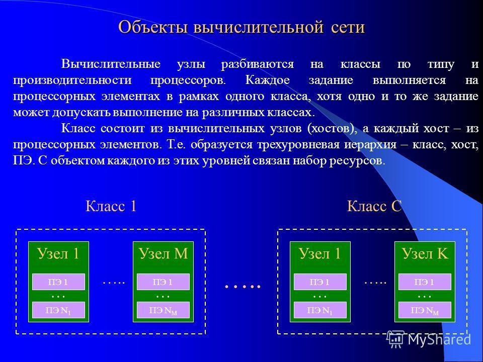 Вычислительные узлы разбиваются на классы по типу и производительности процессоров. Каждое задание выполняется на процессорных элементах в рамках одного класса, хотя одно и то же задание может допускать выполнение на различных классах. Класс состоит
