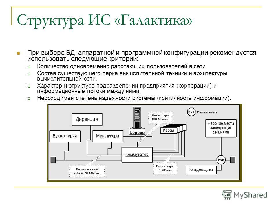 Структура ИС «Галактика» При выборе БД, аппаратной и программной конфигурации рекомендуется использовать следующие критерии: Количество одновременно работающих пользователей в сети. Состав существующего парка вычислительной техники и архитектуры вычи
