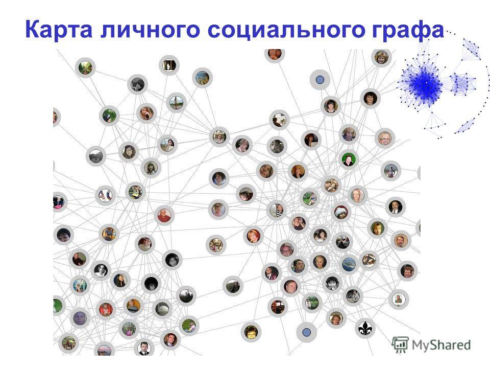Карта личного социального графа