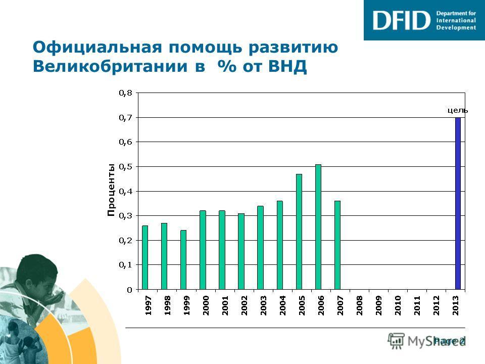 Page 1 Увеличение спроса на статистику развития История бедности Обещания «Группы восьми» (G8) в 2005 г. 0,7% обязательств