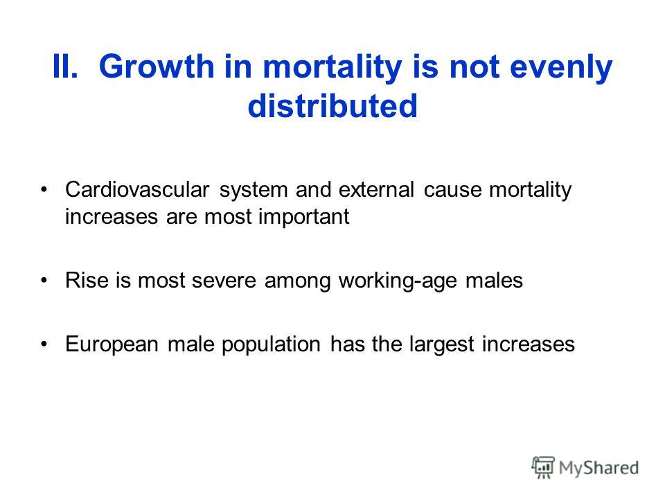 II. Growth in mortality is not evenly distributed Cardiovascular system and external cause mortality increases are most important Rise is most severe among working-age males European male population has the largest increases