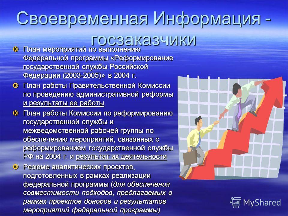 Своевременная Информация - госзаказчики План мероприятий по выполнению Федеральной программы «Реформирование государственной службы Российской Федерации (2003-2005)» в 2004 г. План мероприятий по выполнению Федеральной программы «Реформирование госуд