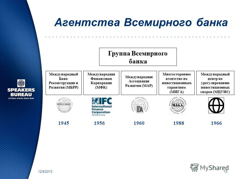 12/9/201313 Агентства Всемирного банка 19451988195619601966 Международный Банк Реконструкции и Развития (МБРР) Международная Финансовая Корпорация (МФК) Международная Ассоциация Развития (МАР) Многостороннее агентство по инвестиционным гарантиям (МИГ