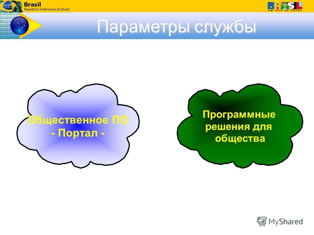 Параметры службы Общественное ПО - Портал - Программные решения для общества