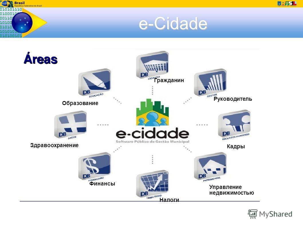 e-Cidade Гражданин Руководитель Образование Здравоохранение Финансы Налоги Управление недвижимостью Кадры