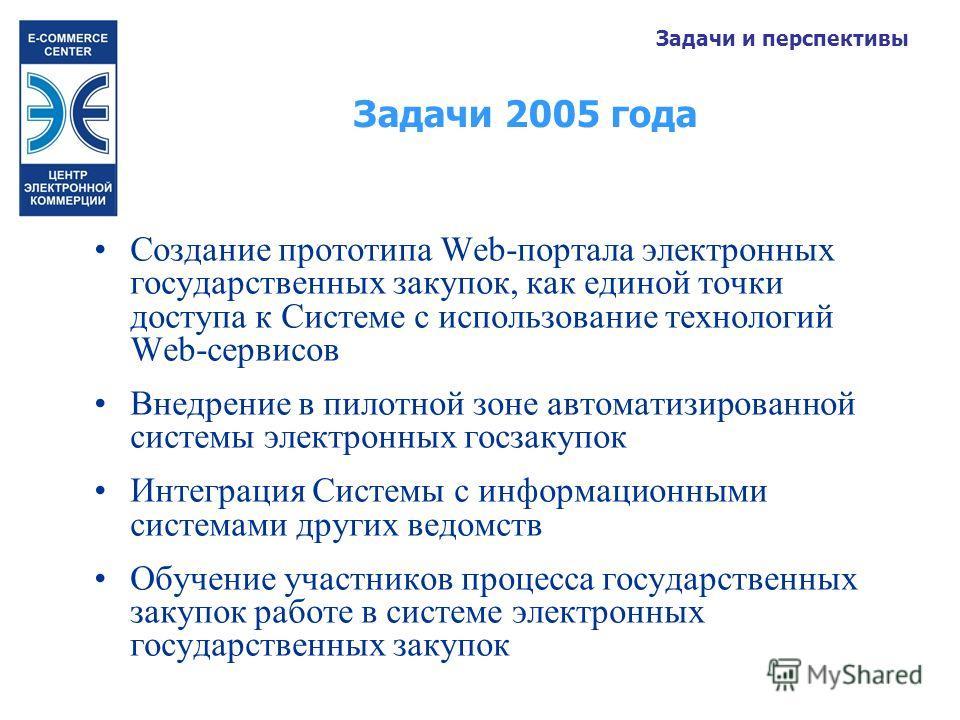 Задачи 2005 года Создание прототипа Web-портала электронных государственных закупок, как единой точки доступа к Системе с использование технологий Web-сервисов Внедрение в пилотной зоне автоматизированной системы электронных госзакупок Интеграция Сис