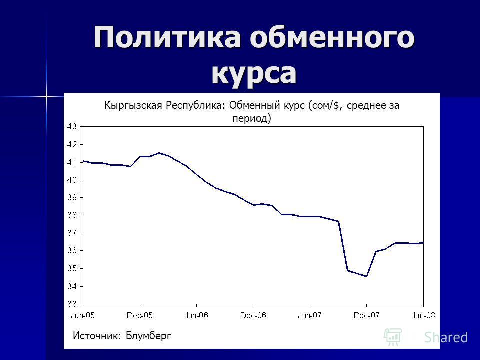 Политика обменного курса Кыргызская Республика: Обменный курс (сом/$, среднее за период) Источник: Блумберг