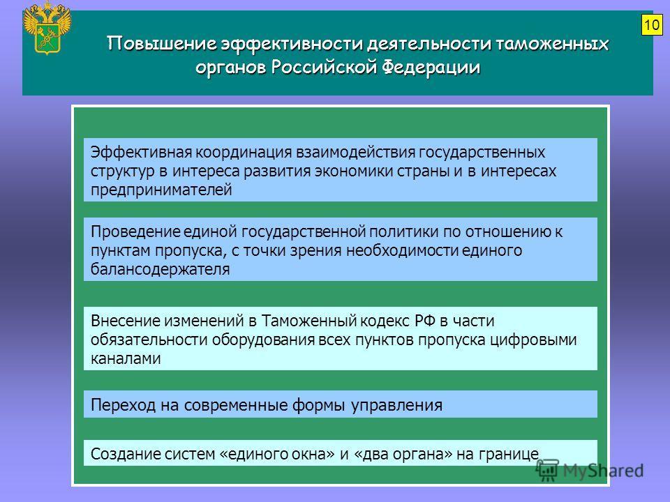 Повышение эффективности деятельности таможенных органов Российской Федерации Повышение эффективности деятельности таможенных органов Российской Федерации Проведение единой государственной политики по отношению к пунктам пропуска, с точки зрения необх