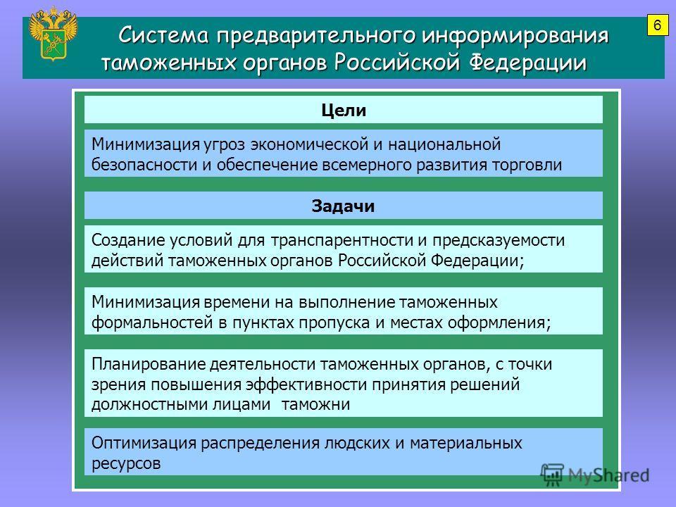 Система предварительного информирования таможенных органов Российской Федерации Система предварительного информирования таможенных органов Российской Федерации Планирование деятельности таможенных органов, с точки зрения повышения эффективности приня