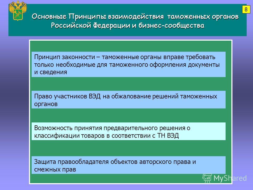 Основные Принципы взаимодействия таможенных органов Российской Федерации и бизнес-сообщества Основные Принципы взаимодействия таможенных органов Российской Федерации и бизнес-сообщества Право участников ВЭД на обжалование решений таможенных органов П