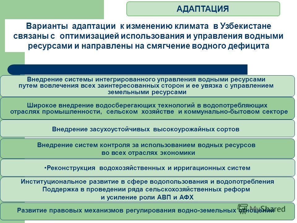 АДАПТАЦИЯ Варианты адаптации к изменению климата в Узбекистане связаны с оптимизацией использования и управления водными ресурсами и направлены на смягчение водного дефицита Внедрение системы интегрированного управления водными ресурсами путем вовлеч