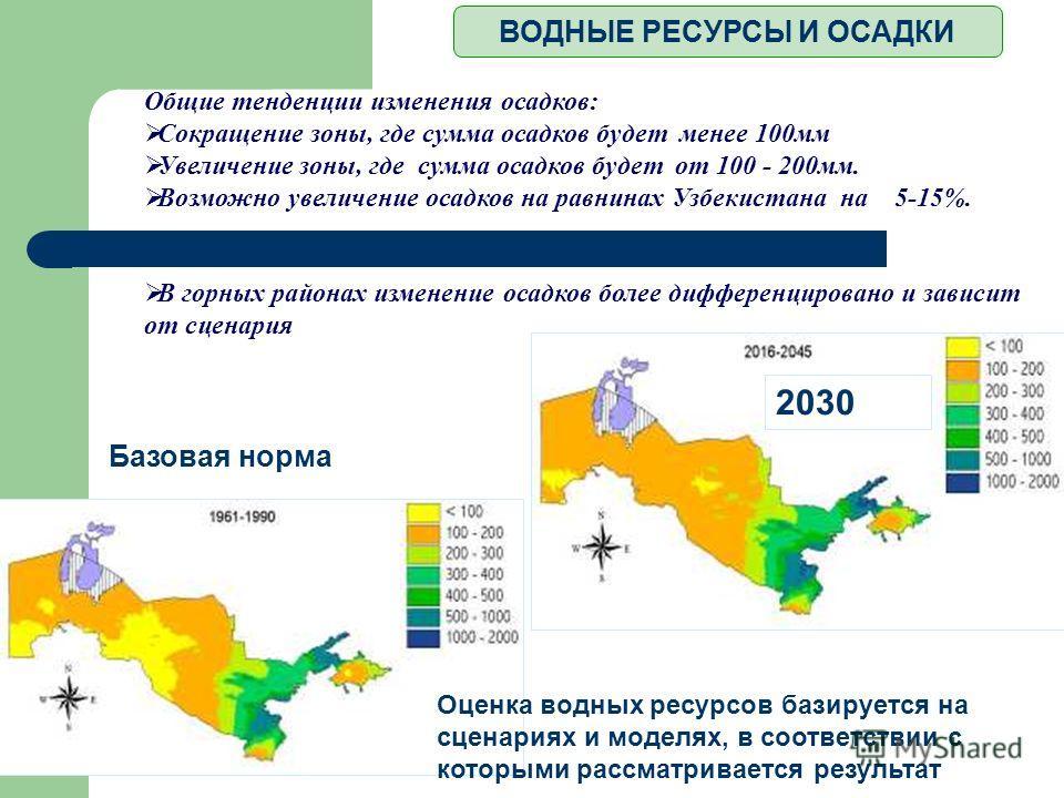 ВОДНЫЕ РЕСУРСЫ И ОСАДКИ 2030 Базовая норма Общие тенденции изменения осадков: Сокращение зоны, где сумма осадков будет менее 100мм Увеличение зоны, где сумма осадков будет от 100 - 200мм. Возможно увеличение осадков на равнинах Узбекистана на 5-15%.