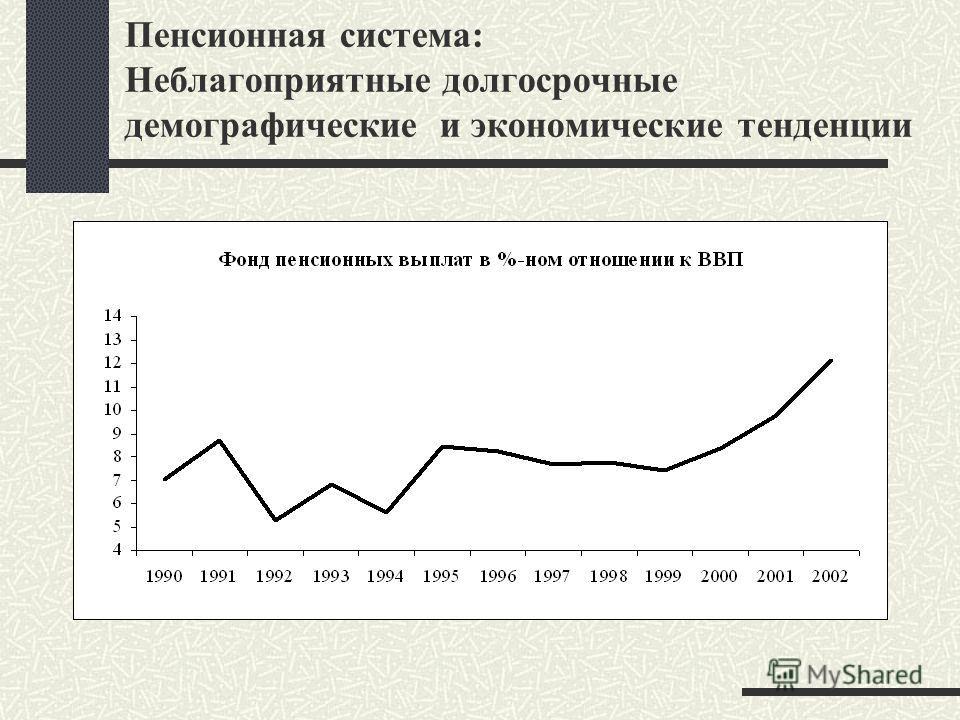 Пенсионная система: Неблагоприятные долгосрочные демографические и экономические тенденции