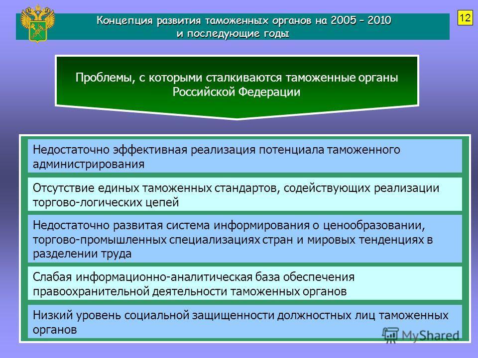 Концепция развития таможенных органов на 2005 – 2010 и последующие годы Концепция развития таможенных органов на 2005 – 2010 и последующие годы Проблемы, с которыми сталкиваются таможенные органы Российской Федерации Недостаточно эффективная реализац