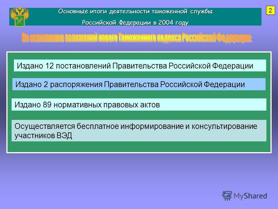 Основные итоги деятельности таможенной службы Российской Федерации в 2004 году 2 Издано 2 распоряжения Правительства Российской Федерации Издано 89 нормативных правовых актов Издано 12 постановлений Правительства Российской Федерации Осуществляется б