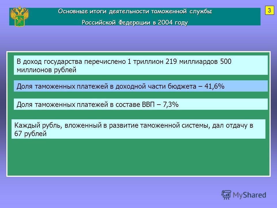 Основные итоги деятельности таможенной службы Российской Федерации в 2004 году 3 Доля таможенных платежей в доходной части бюджета – 41,6% Каждый рубль, вложенный в развитие таможенной системы, дал отдачу в 67 рублей В доход государства перечислено 1