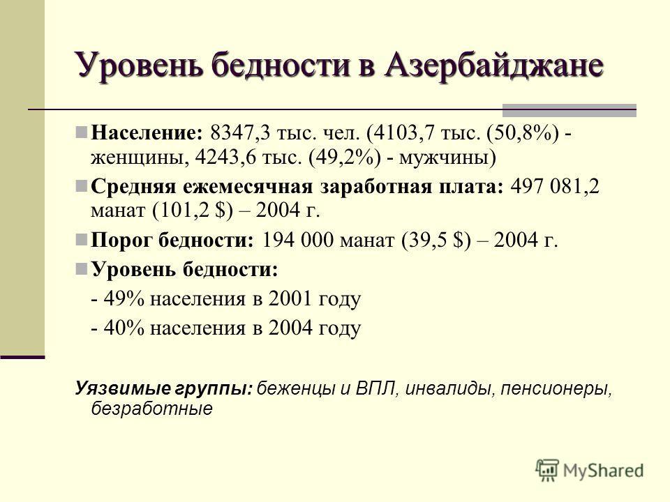 Уровень бедности в Азербайджане Население: 8347,3 тыс. чел. (4103,7 тыс. (50,8%) - женщины, 4243,6 тыс. (49,2%) - мужчины) Средняя ежемесячная заработная плата: 497 081,2 манат (101,2 $) – 2004 г. Порог бедности: 194 000 манат (39,5 $) – 2004 г. Уров